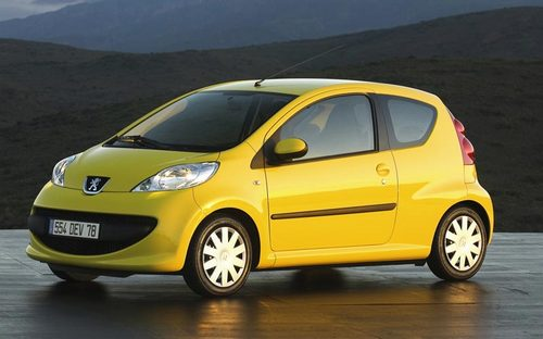 Peugeot 107 Hatchback Od 2005 do dziś