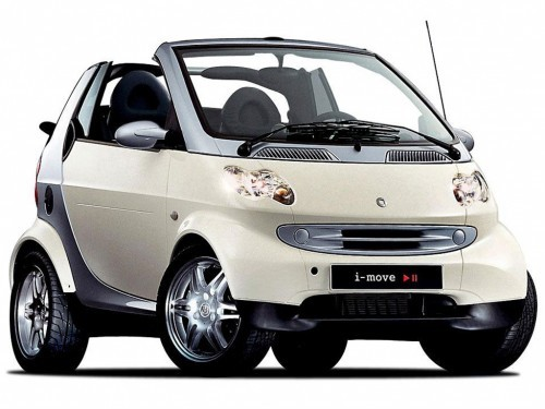 Smart Fortwo Kabriolet Od 2004 do 2007