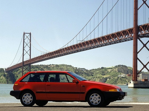 Volvo 480 Coupé Od 1987 do 1996